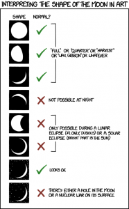 moon shapes by xkcd